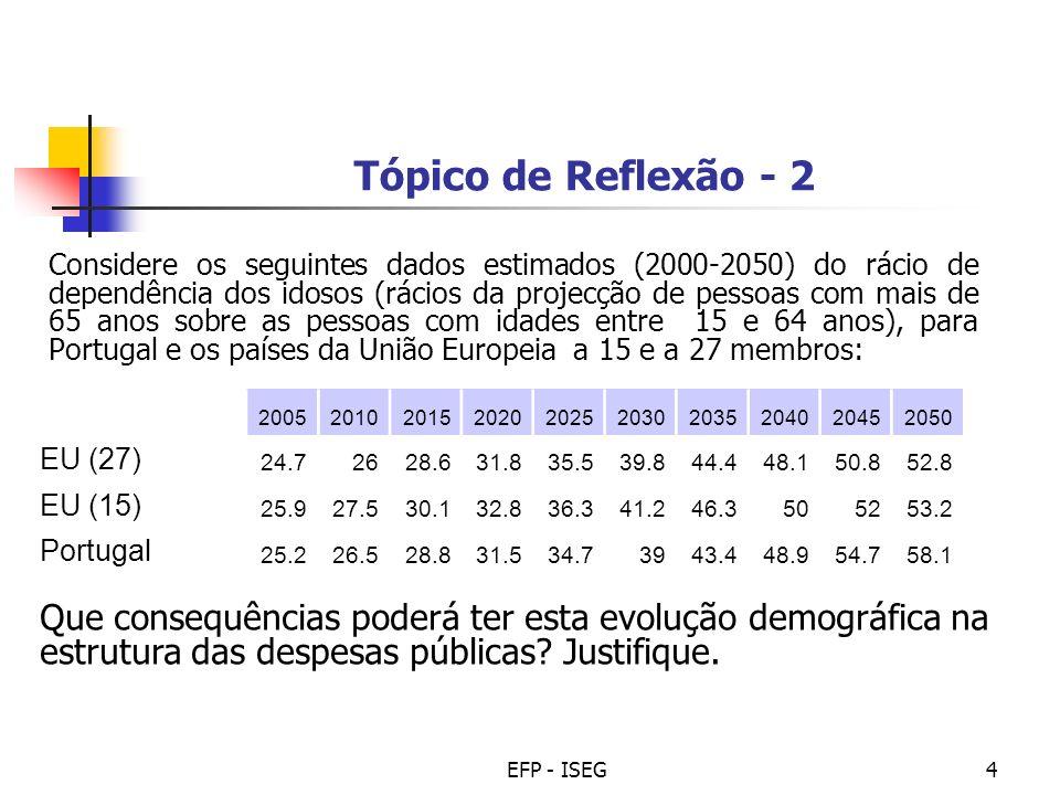 EFP - ISEG4 Tópico de Reflexão - 2 Considere os seguintes dados estimados (2000-2050) do rácio de dependência dos idosos (rácios da projecção de pesso