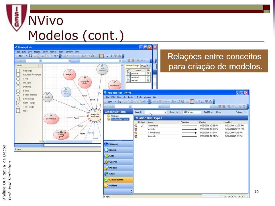 Análise Qualitativa de Dados Prof. José Veríssimo 10 Relações entre conceitos para criação de modelos. NVivo Modelos (cont.)
