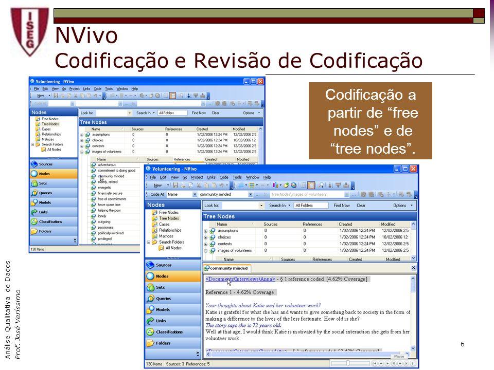 Análise Qualitativa de Dados Prof. José Veríssimo 6 NVivo Codificação e Revisão de Codificação Codificação a partir de free nodes e de tree nodes.