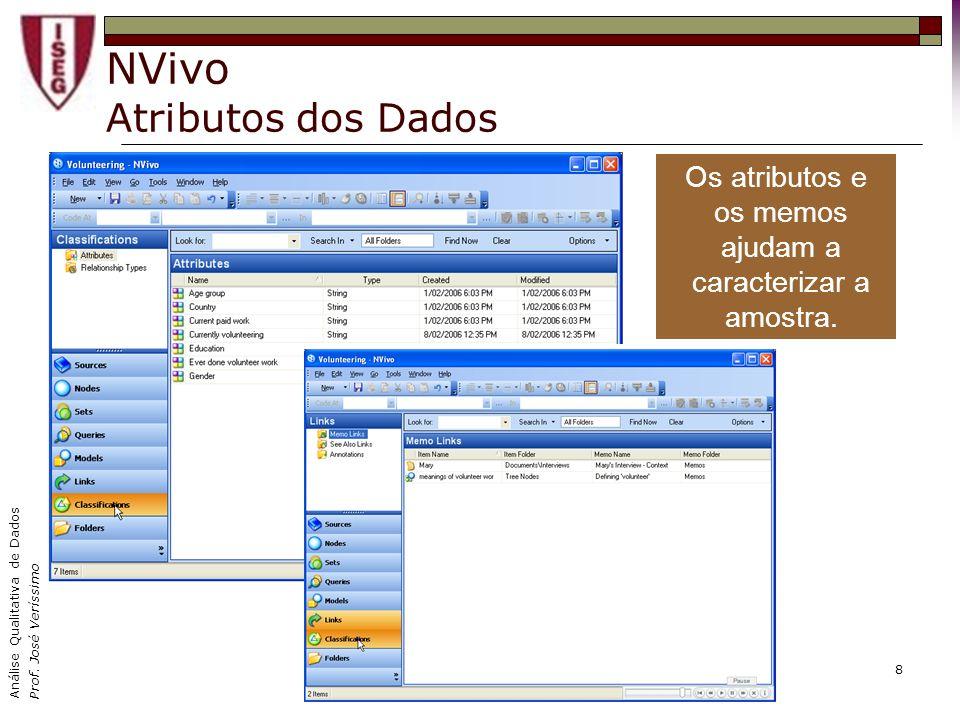 Análise Qualitativa de Dados Prof. José Veríssimo 8 NVivo Atributos dos Dados Os atributos e os memos ajudam a caracterizar a amostra.