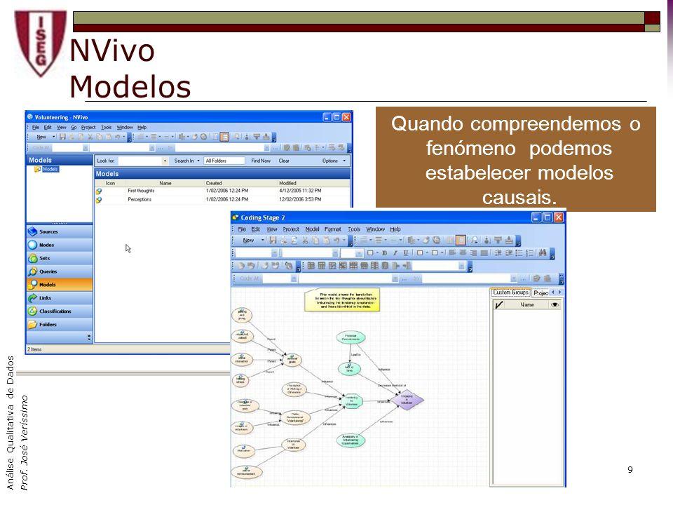 Análise Qualitativa de Dados Prof. José Veríssimo 9 Quando compreendemos o fenómeno podemos estabelecer modelos causais. NVivo Modelos