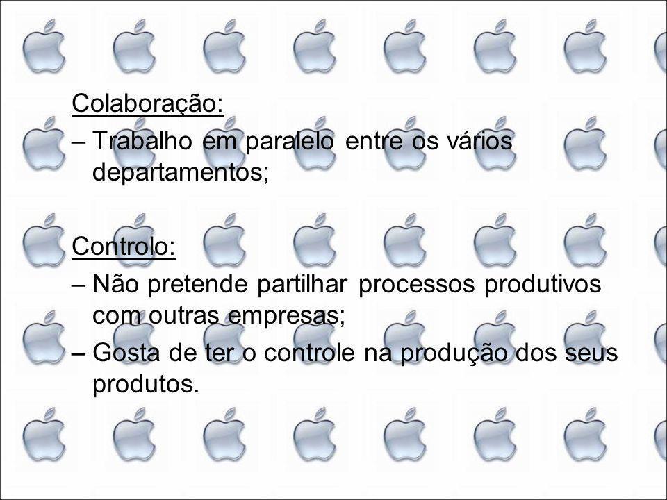 Colaboração: –Trabalho em paralelo entre os vários departamentos; Controlo: –Não pretende partilhar processos produtivos com outras empresas; –Gosta de ter o controle na produção dos seus produtos.