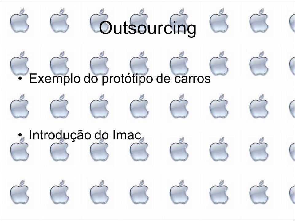 Outsourcing Exemplo do protótipo de carros Introdução do Imac