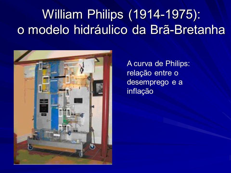 William Philips (1914-1975): o modelo hidráulico da Brã-Bretanha A curva de Philips: relação entre o desemprego e a inflação