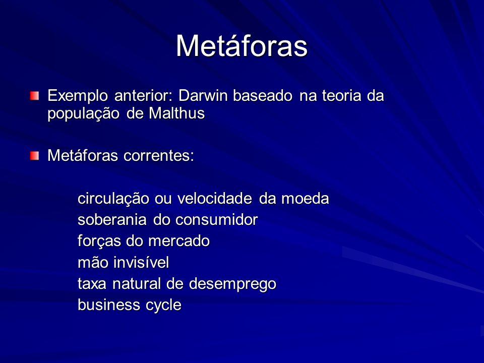 Metáforas Exemplo anterior: Darwin baseado na teoria da população de Malthus Metáforas correntes: circulação ou velocidade da moeda soberania do consu
