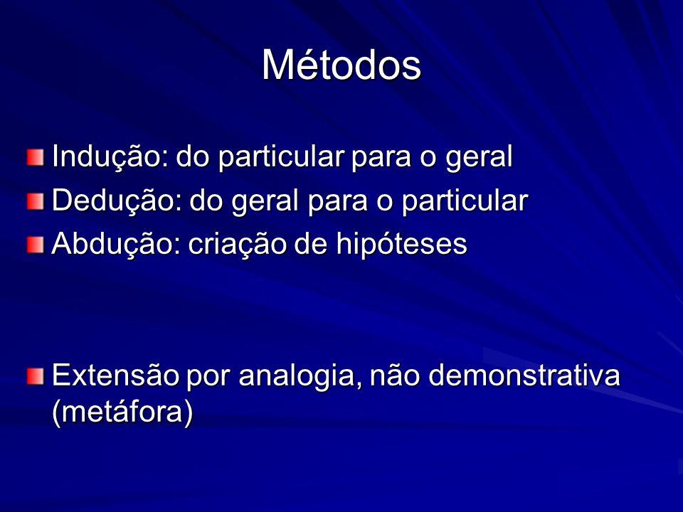 Métodos Indução: do particular para o geral Dedução: do geral para o particular Abdução: criação de hipóteses Extensão por analogia, não demonstrativa