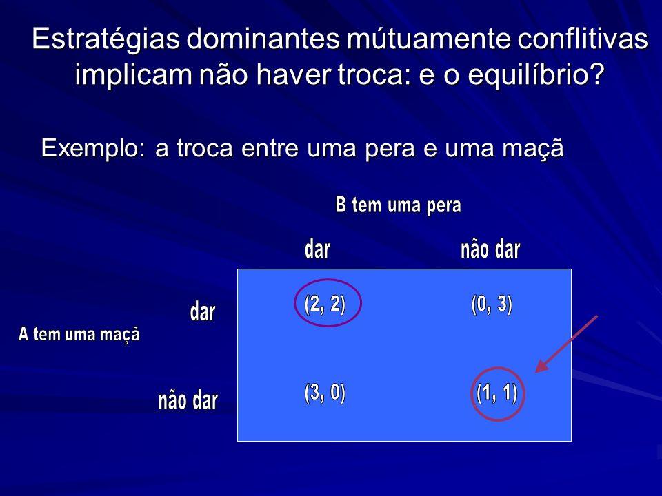 Estratégias dominantes mútuamente conflitivas implicam não haver troca: e o equilíbrio? Exemplo: a troca entre uma pera e uma maçã