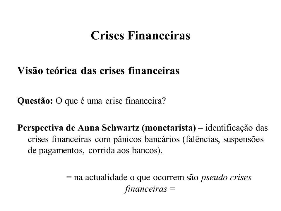 Crises Financeiras Visão teórica das crises financeiras Questão: O que é uma crise financeira? Perspectiva de Anna Schwartz (monetarista) – identifica