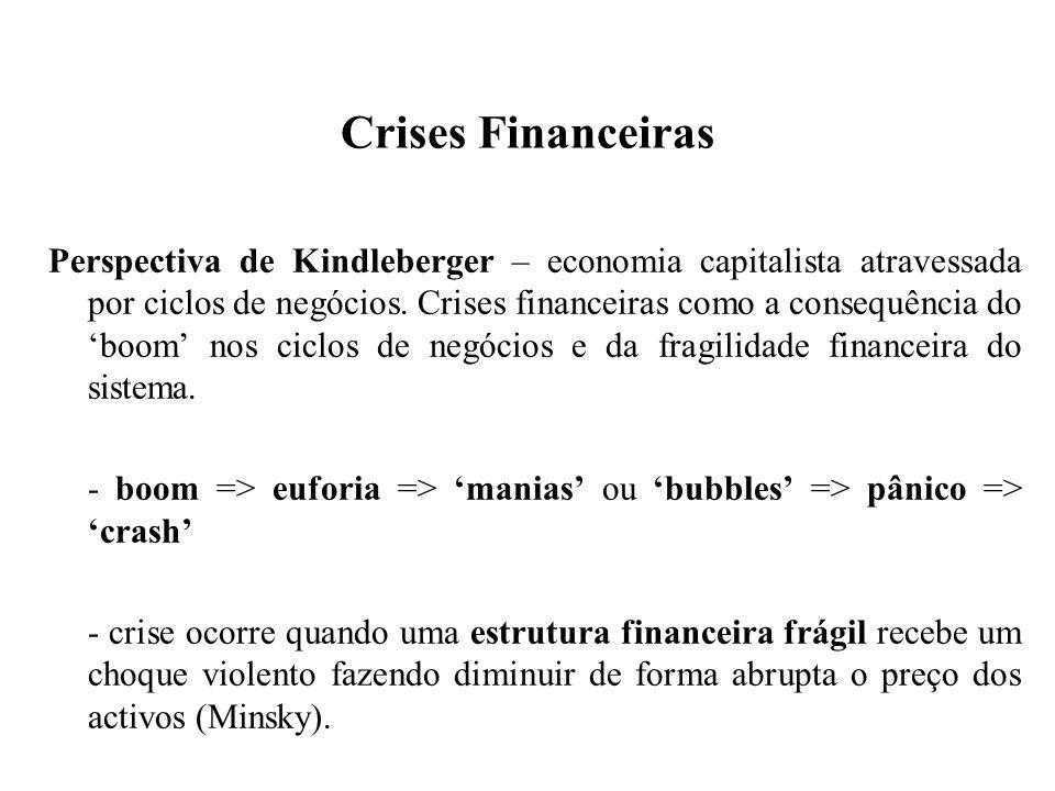 Crises Financeiras Perspectiva de Kindleberger – economia capitalista atravessada por ciclos de negócios. Crises financeiras como a consequência do bo