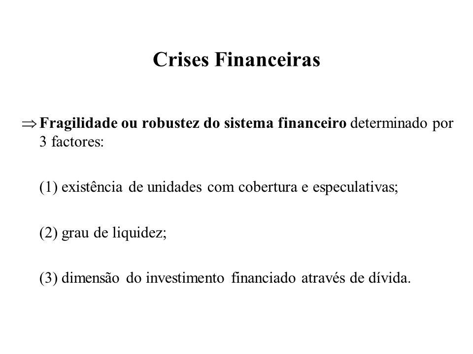 Crises Financeiras Fragilidade ou robustez do sistema financeiro determinado por 3 factores: (1) existência de unidades com cobertura e especulativas;