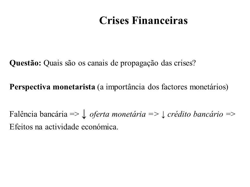 Crises Financeiras Questão: Quais são os canais de propagação das crises? Perspectiva monetarista (a importância dos factores monetários) Falência ban