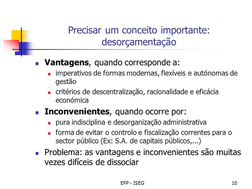 EFP - ISEG10 Precisar um conceito importante: desorçamentação Vantagens, quando corresponde a: imperativos de formas modernas, flexíveis e autónomas d