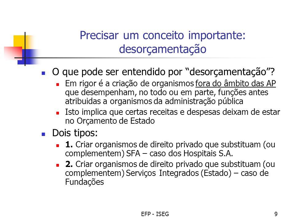 EFP - ISEG10 Precisar um conceito importante: desorçamentação Vantagens, quando corresponde a: imperativos de formas modernas, flexíveis e autónomas de gestão critérios de descentralização, racionalidade e eficácia económica Inconvenientes, quando ocorre por: pura indisciplina e desorganização administrativa forma de evitar o controlo e fiscalização correntes para o sector público (Ex: S.A.