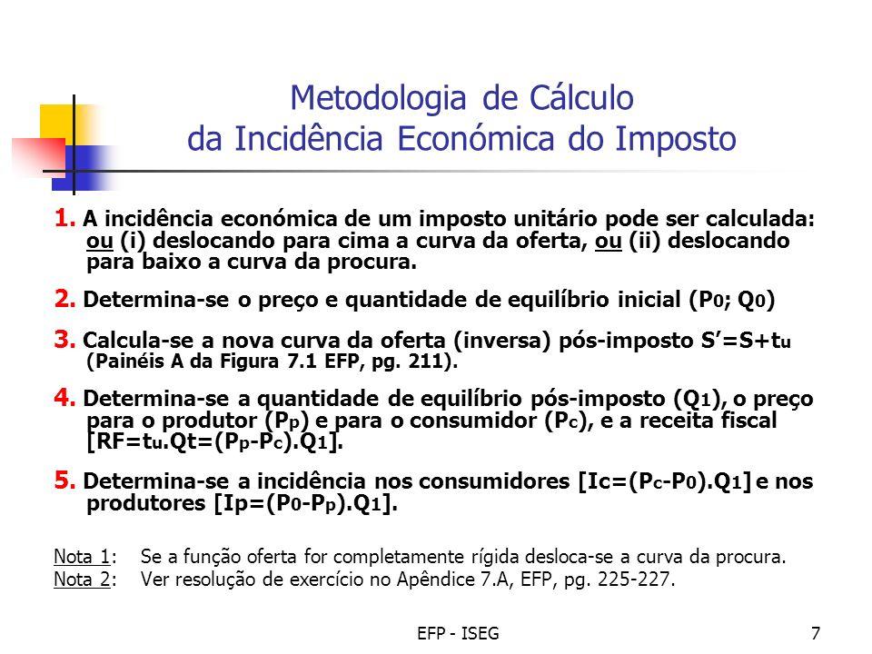 EFP - ISEG7 Metodologia de Cálculo da Incidência Económica do Imposto 1. A incidência económica de um imposto unitário pode ser calculada: ou (i) desl