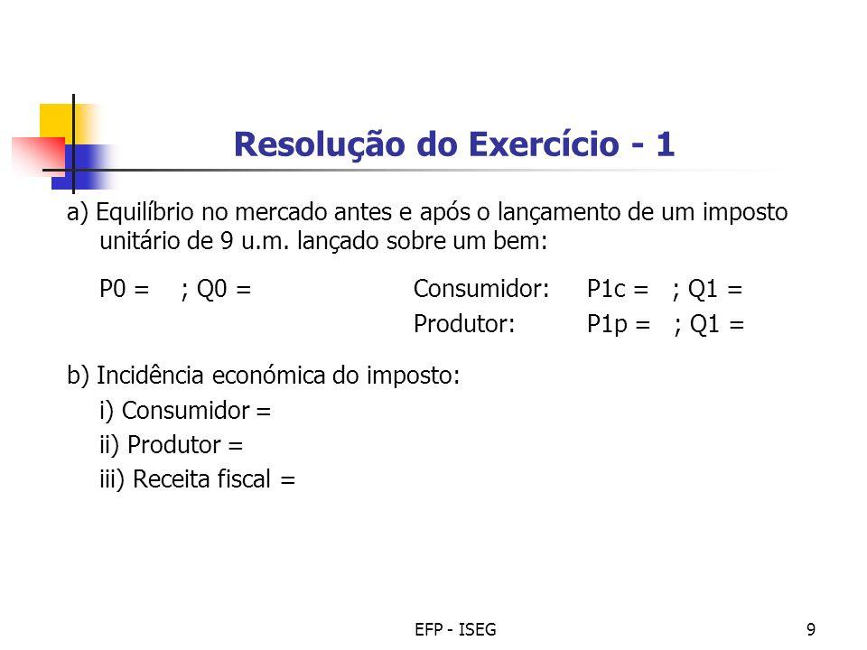 EFP - ISEG9 Resolução do Exercício - 1 a) Equilíbrio no mercado antes e após o lançamento de um imposto unitário de 9 u.m. lançado sobre um bem: P0 =