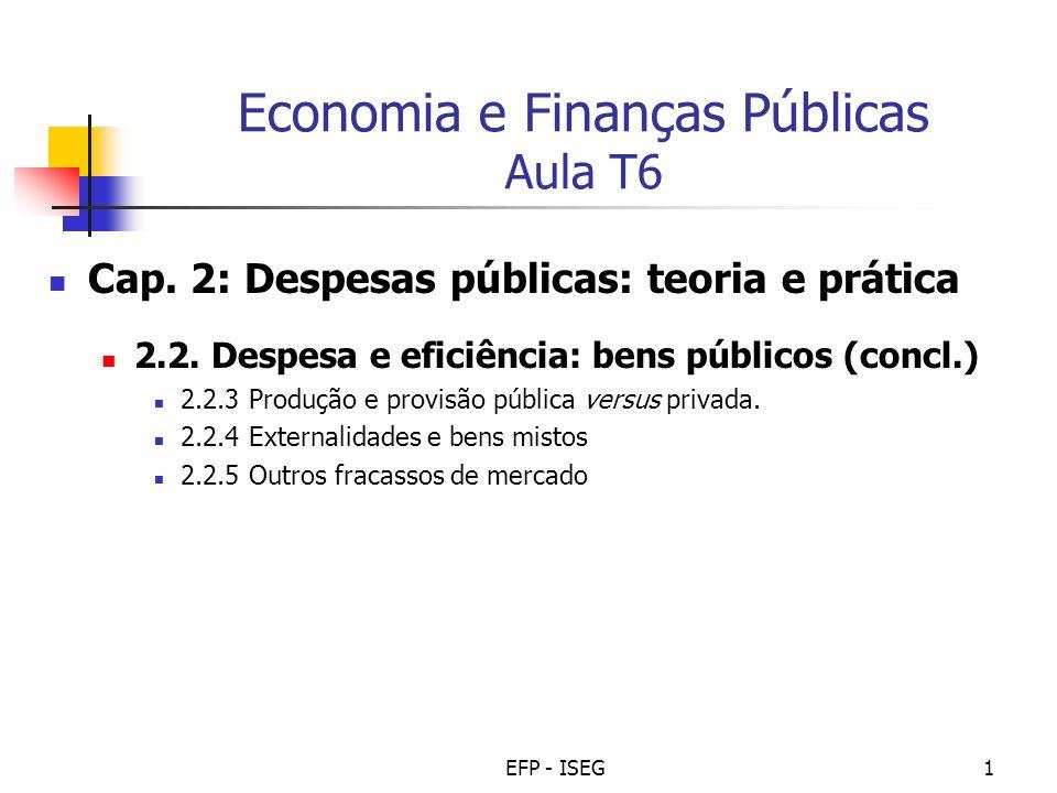 EFP - ISEG12 Exemplo - 1 Externalidade negativa Ex: Poluição ambiental causada pela produção de aço Preço de equlíbrio de mercado (CMgP) inferior ao preço óptimo (CMgS) P e = CMgP < P*= CMgS = CMgP+CMgE Nível de procura de equilíbrio superior ao óptimo Q e = Q(P e ) > Q*=Q(P*) (Ver Fig.