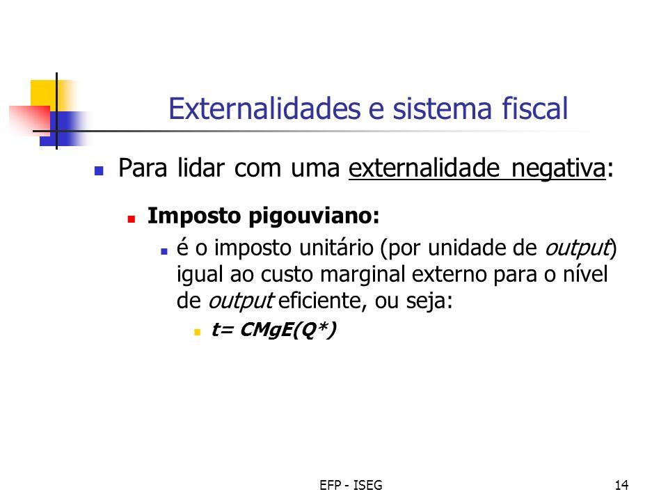 EFP - ISEG14 Externalidades e sistema fiscal Para lidar com uma externalidade negativa: Imposto pigouviano: é o imposto unitário (por unidade de output) igual ao custo marginal externo para o nível de output eficiente, ou seja: t= CMgE(Q*)