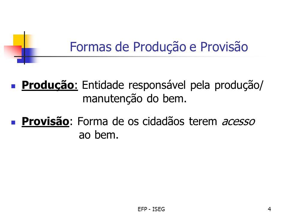 EFP - ISEG5 Formas de Produção e Provisão (cont.) Provisão pública Financiada pelo orçamento de uma entidade pública (Estado ou autarquia local), no essencial através de impostos.