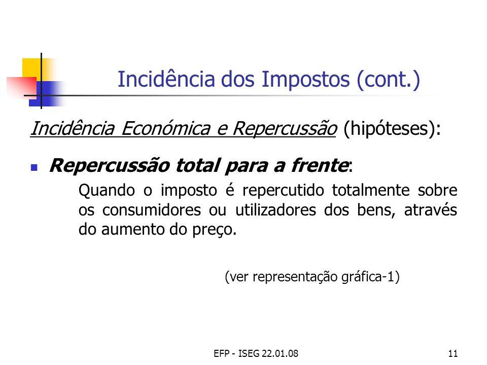 EFP - ISEG 22.01.0811 Incidência dos Impostos (cont.) Incidência Económica e Repercussão (hipóteses): Repercussão total para a frente: Quando o impost