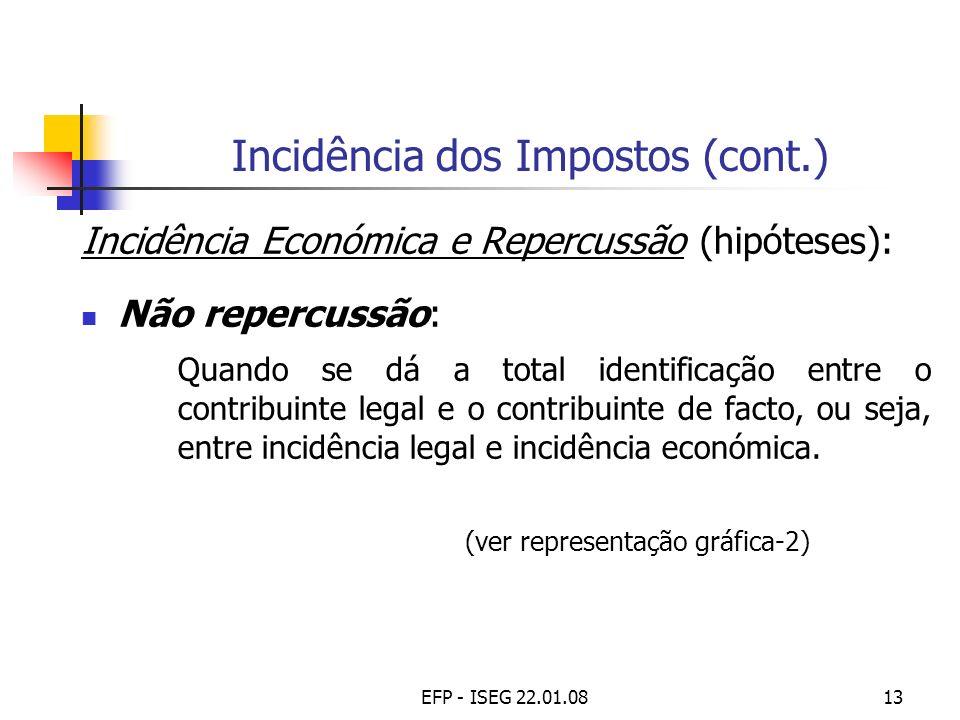 EFP - ISEG 22.01.0813 Incidência dos Impostos (cont.) Incidência Económica e Repercussão (hipóteses): Não repercussão: Quando se dá a total identifica