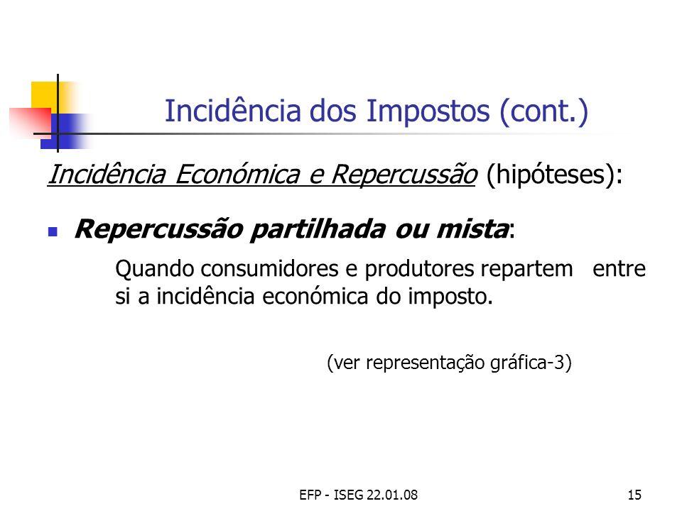EFP - ISEG 22.01.0815 Incidência dos Impostos (cont.) Incidência Económica e Repercussão (hipóteses): Repercussão partilhada ou mista: Quando consumid