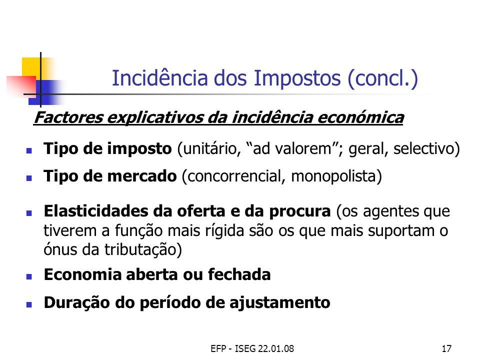 EFP - ISEG 22.01.0817 Incidência dos Impostos (concl.) Tipo de imposto (unitário, ad valorem; geral, selectivo) Tipo de mercado (concorrencial, monopo