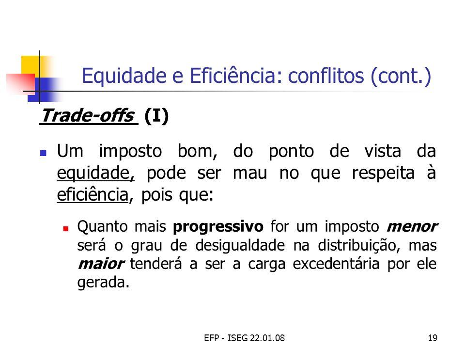 EFP - ISEG 22.01.0819 Equidade e Eficiência: conflitos (cont.) Trade-offs (I) Um imposto bom, do ponto de vista da equidade, pode ser mau no que respe