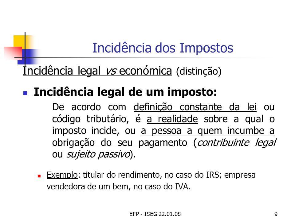 EFP - ISEG 22.01.089 Incidência dos Impostos Incidência legal vs económica (distinção) Incidência legal de um imposto: De acordo com definição constan