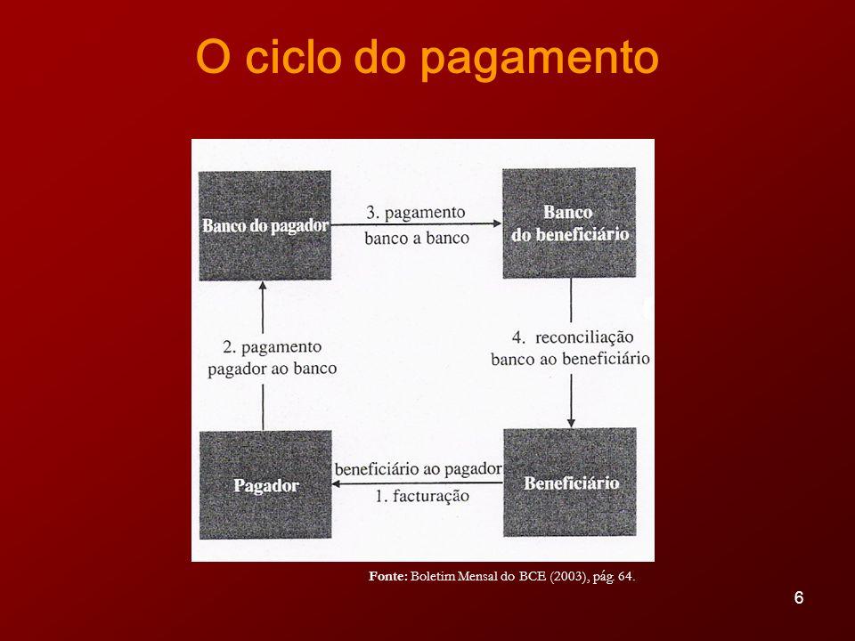 17 Funcionamento do cheque electrónico (e-check) Fonte: COSTA, S., FERNANDES, J.