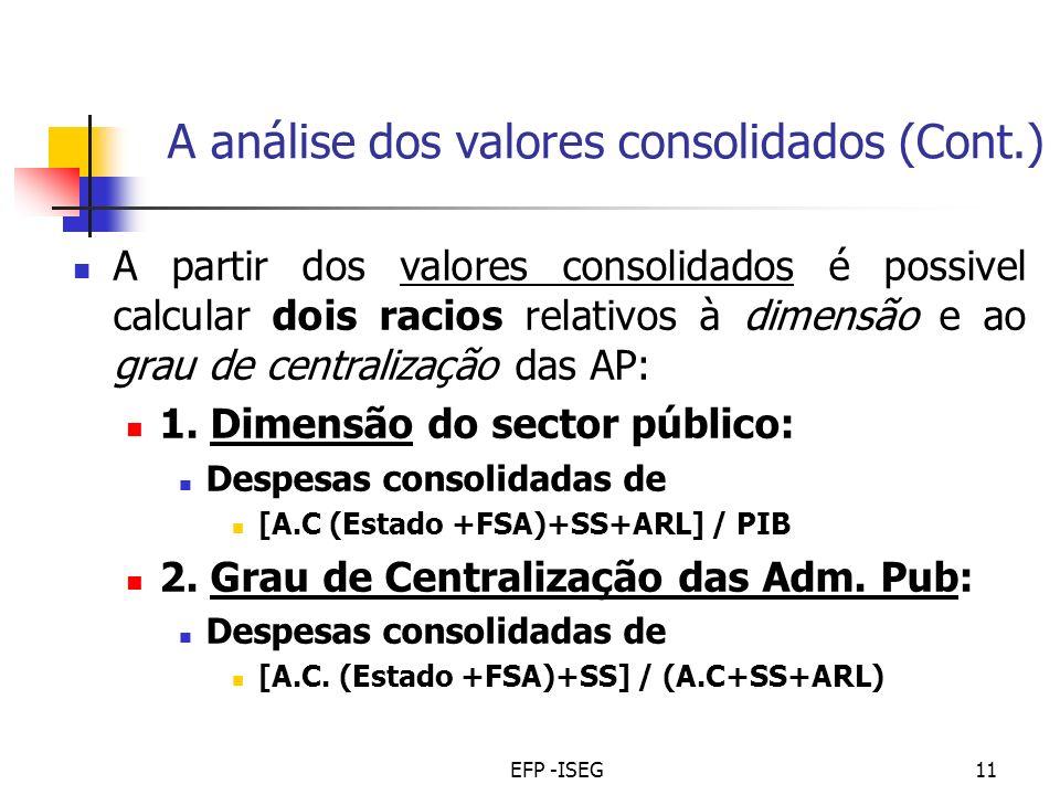 EFP -ISEG11 A análise dos valores consolidados (Cont.) A partir dos valores consolidados é possivel calcular dois racios relativos à dimensão e ao grau de centralização das AP: 1.