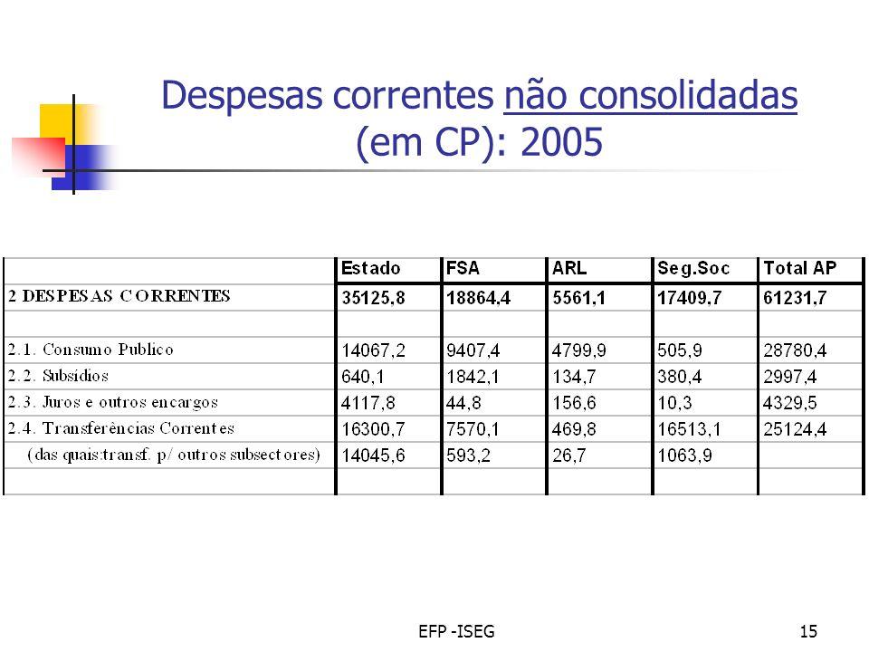 EFP -ISEG15 Despesas correntes não consolidadas (em CP): 2005