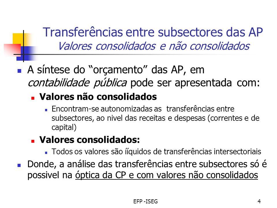 EFP -ISEG4 Transferências entre subsectores das AP Valores consolidados e não consolidados A síntese do orçamento das AP, em contabilidade pública pode ser apresentada com: Valores não consolidados Encontram-se autonomizadas as transferências entre subsectores, ao nivel das receitas e despesas (correntes e de capital) Valores consolidados: Todos os valores são ííquidos de transferências intersectoriais Donde, a análise das transferências entre subsectores só é possivel na óptica da CP e com valores não consolidados
