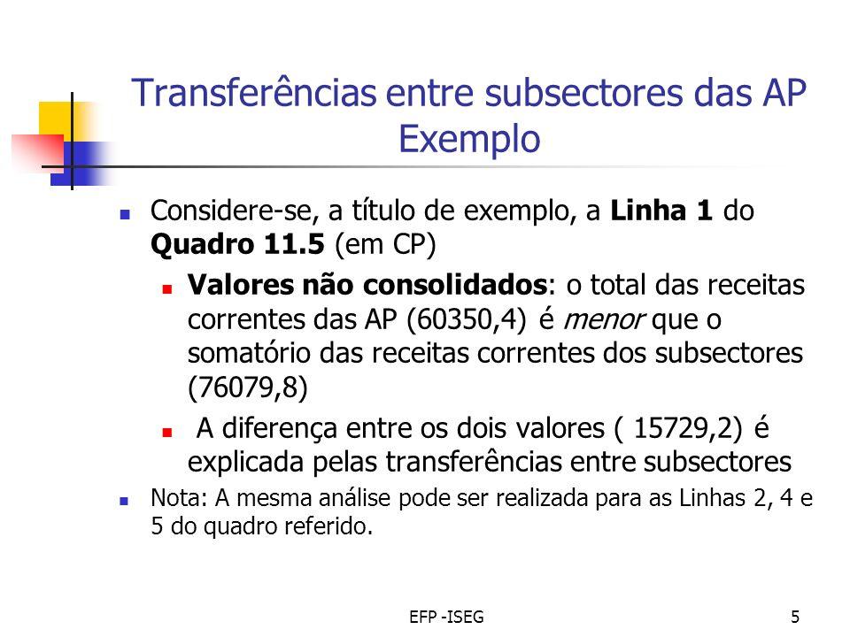 EFP -ISEG5 Transferências entre subsectores das AP Exemplo Considere-se, a título de exemplo, a Linha 1 do Quadro 11.5 (em CP) Valores não consolidados: o total das receitas correntes das AP (60350,4) é menor que o somatório das receitas correntes dos subsectores (76079,8) A diferença entre os dois valores ( 15729,2) é explicada pelas transferências entre subsectores Nota: A mesma análise pode ser realizada para as Linhas 2, 4 e 5 do quadro referido.