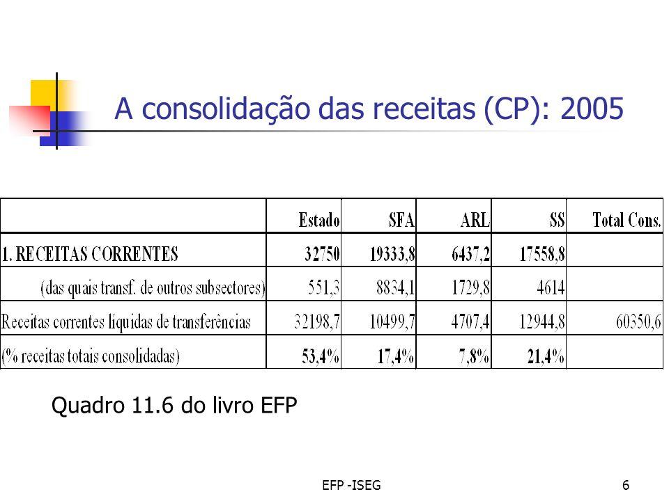 EFP -ISEG6 A consolidação das receitas (CP): 2005 Quadro 11.6 do livro EFP