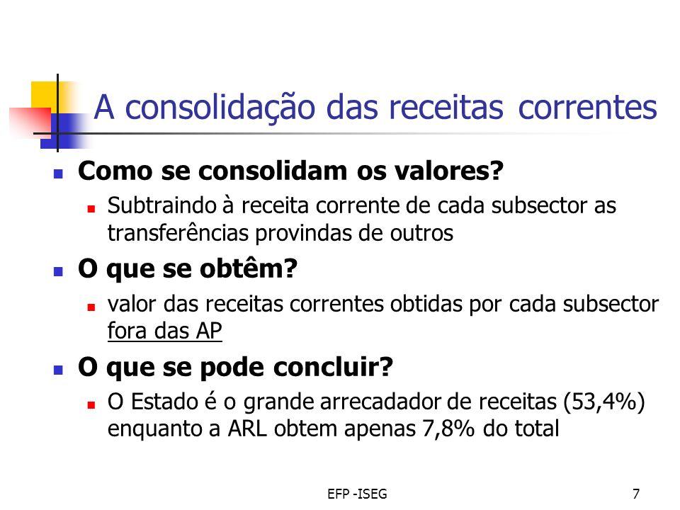 EFP -ISEG7 A consolidação das receitas correntes Como se consolidam os valores.