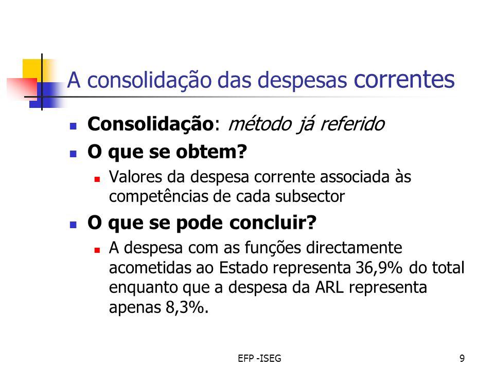 EFP -ISEG9 A consolidação das despesas correntes Consolidação: método já referido O que se obtem.