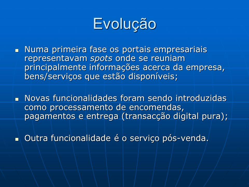 Evolução Numa primeira fase os portais empresariais representavam spots onde se reuniam principalmente informações acerca da empresa, bens/serviços qu