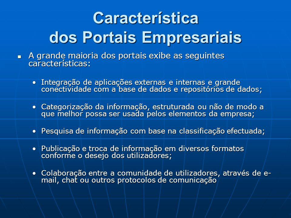 Característica dos Portais Empresariais A grande maioria dos portais exibe as seguintes características: A grande maioria dos portais exibe as seguint