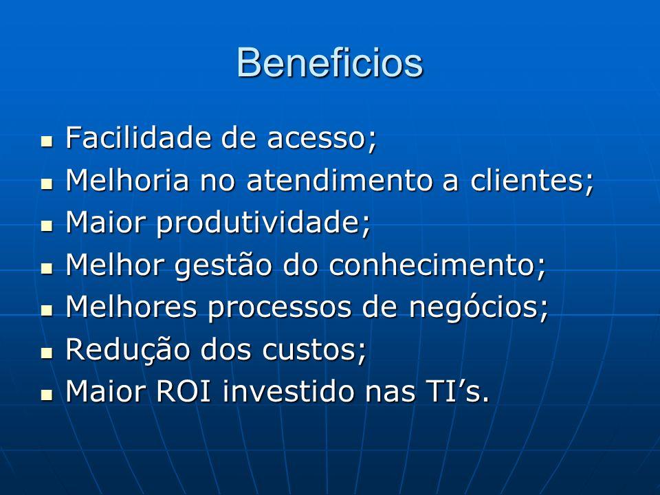 Beneficios Facilidade de acesso; Facilidade de acesso; Melhoria no atendimento a clientes; Melhoria no atendimento a clientes; Maior produtividade; Ma