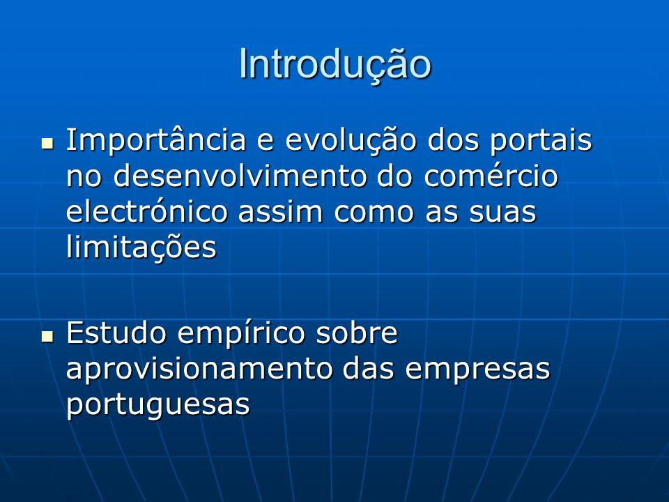 Introdução Importância e evolução dos portais no desenvolvimento do comércio electrónico assim como as suas limitações Importância e evolução dos portais no desenvolvimento do comércio electrónico assim como as suas limitações Estudo empírico sobre aprovisionamento das empresas portuguesas Estudo empírico sobre aprovisionamento das empresas portuguesas
