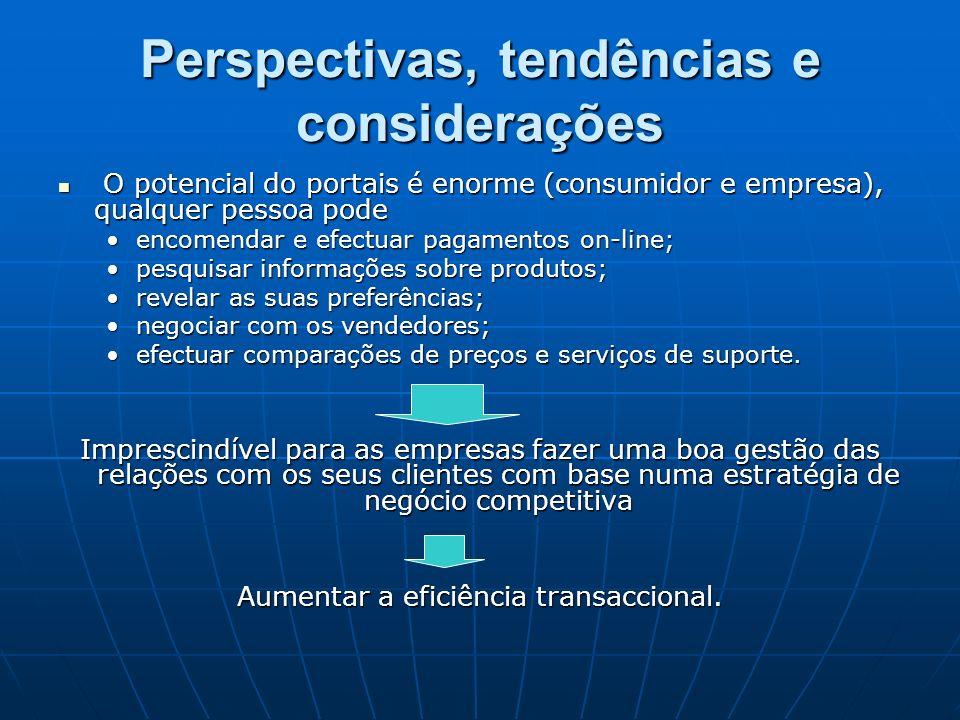 Perspectivas, tendências e considerações O potencial do portais é enorme (consumidor e empresa), qualquer pessoa pode O potencial do portais é enorme