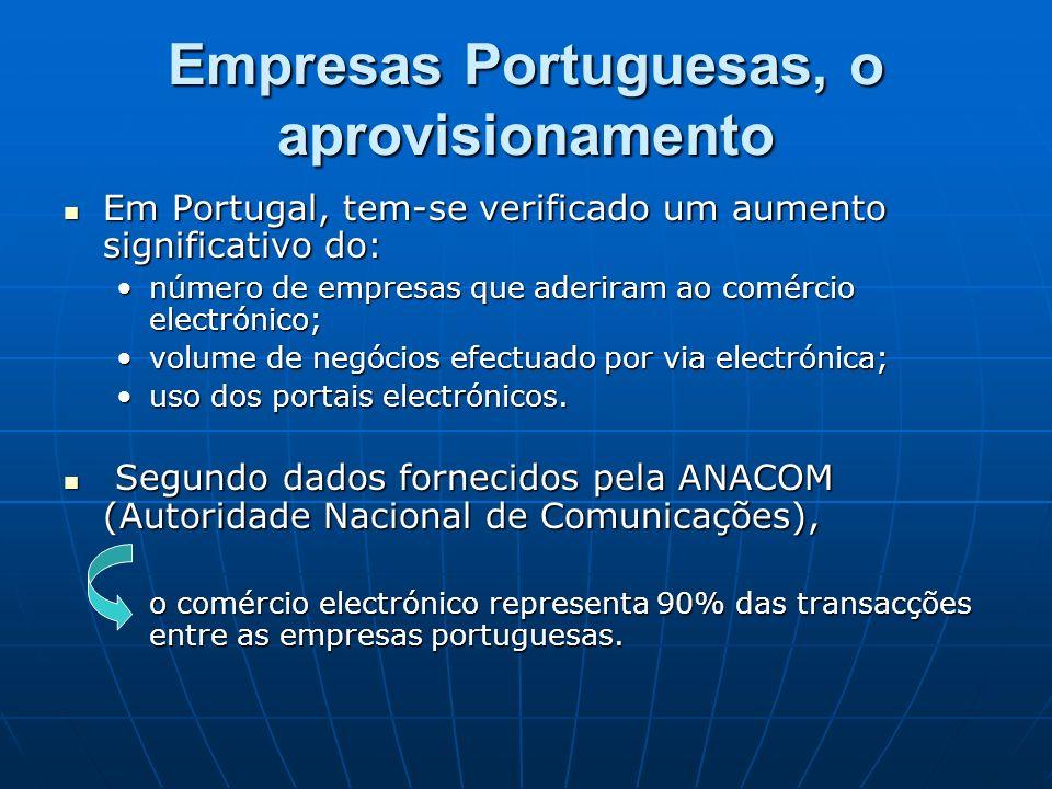 Em Portugal, tem-se verificado um aumento significativo do: Em Portugal, tem-se verificado um aumento significativo do: número de empresas que aderiram ao comércio electrónico;número de empresas que aderiram ao comércio electrónico; volume de negócios efectuado por via electrónica;volume de negócios efectuado por via electrónica; uso dos portais electrónicos.uso dos portais electrónicos.