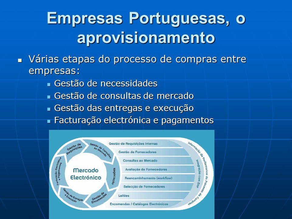 Empresas Portuguesas, o aprovisionamento Várias etapas do processo de compras entre empresas: Várias etapas do processo de compras entre empresas: Ges
