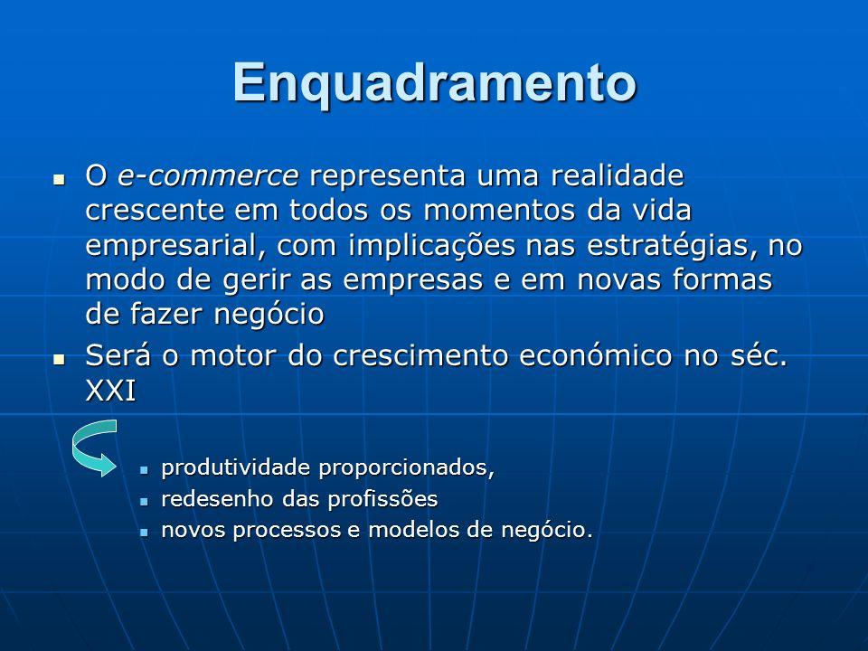 Enquadramento O e-commerce representa uma realidade crescente em todos os momentos da vida empresarial, com implicações nas estratégias, no modo de ge