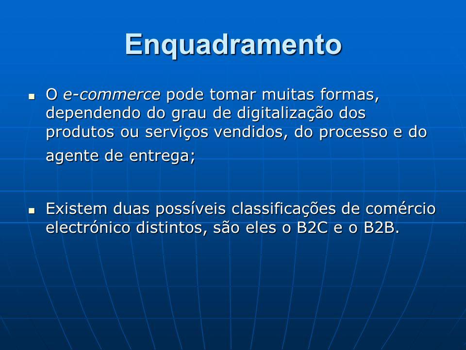 Enquadramento O e-commerce pode tomar muitas formas, dependendo do grau de digitalização dos produtos ou serviços vendidos, do processo e do agente de