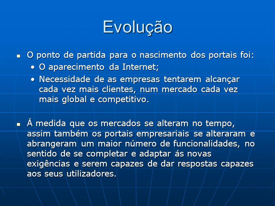 Evolução O ponto de partida para o nascimento dos portais foi: O ponto de partida para o nascimento dos portais foi: O aparecimento da Internet;O apar
