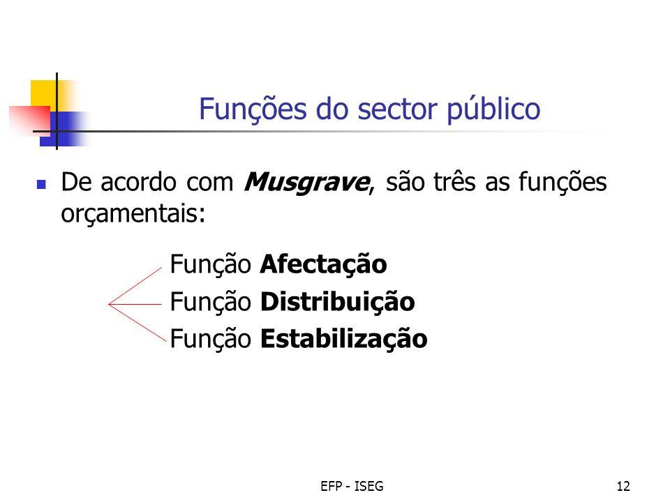 EFP - ISEG12 Funções do sector público De acordo com Musgrave, são três as funções orçamentais: Função Afectação Função Distribuição Função Estabiliza