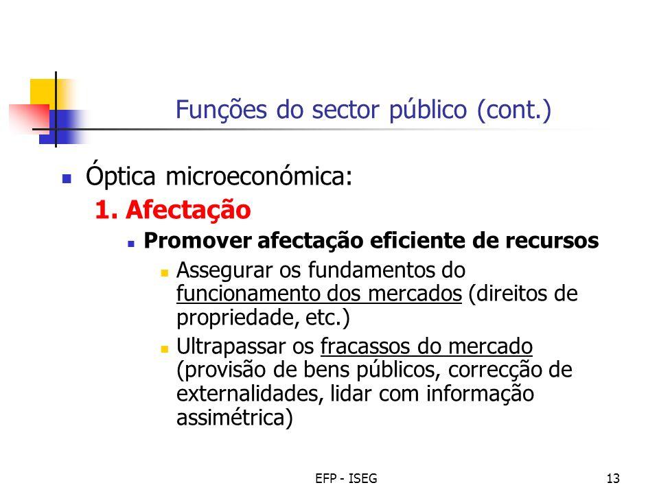 EFP - ISEG13 Funções do sector público (cont.) Óptica microeconómica: 1. Afectação Promover afectação eficiente de recursos Assegurar os fundamentos d