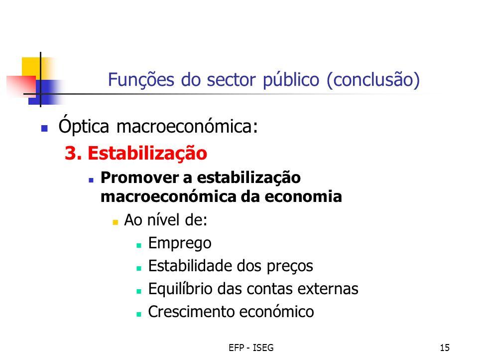 EFP - ISEG15 Funções do sector público (conclusão) Óptica macroeconómica: 3. Estabilização Promover a estabilização macroeconómica da economia Ao níve