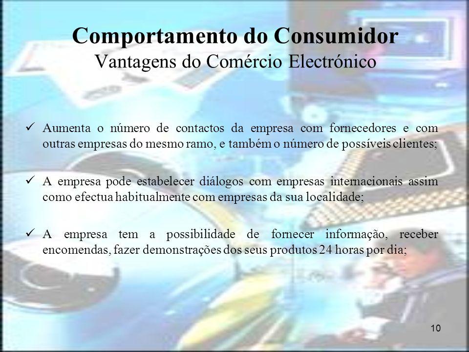 10 Comportamento do Consumidor Vantagens do Comércio Electrónico Aumenta o número de contactos da empresa com fornecedores e com outras empresas do me